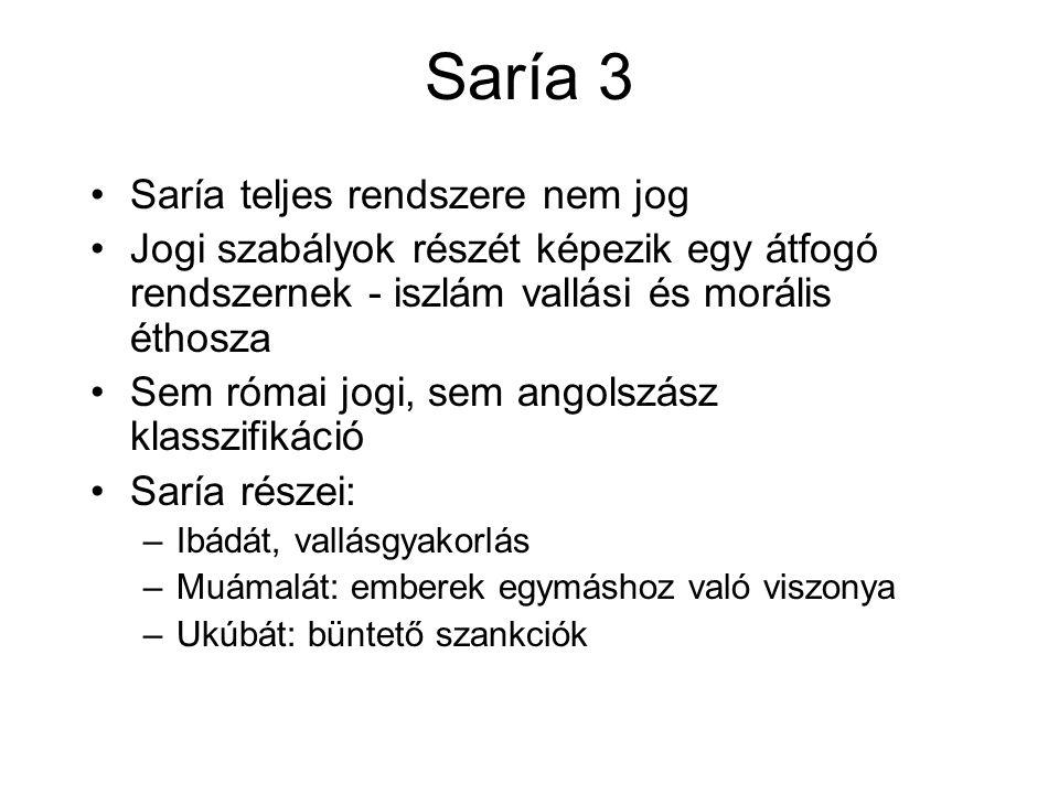 Saría 3 Saría teljes rendszere nem jog Jogi szabályok részét képezik egy átfogó rendszernek - iszlám vallási és morális éthosza Sem római jogi, sem an