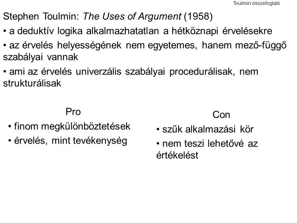 Toulmin összefoglaló Stephen Toulmin: The Uses of Argument (1958) a deduktív logika alkalmazhatatlan a hétköznapi érvelésekre az érvelés helyességének