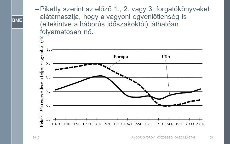 BME 2015ANDOR GYÖRGY: KÖZÖSSÉGI GAZDASÁGTAN109 –Piketty szerint az előző 1., 2. vagy 3. forgatókönyveket alátámasztja, hogy a vagyoni egyenlőtlenség i