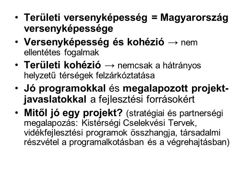 Területi versenyképesség = Magyarország versenyképessége Versenyképesség és kohézió → nem ellentétes fogalmak Területi kohézió → nemcsak a hátrányos helyzetű térségek felzárkóztatása Jó programokkal és megalapozott projekt- javaslatokkal a fejlesztési forrásokért Mitől jó egy projekt.