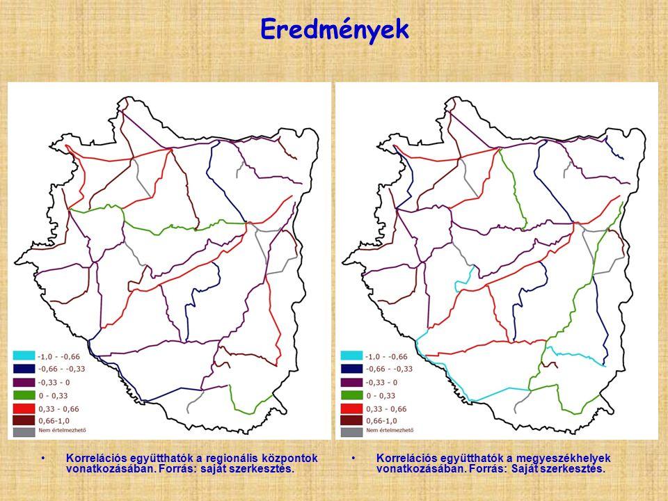 Eredmények Korrelációs együtthatók a regionális központok vonatkozásában.