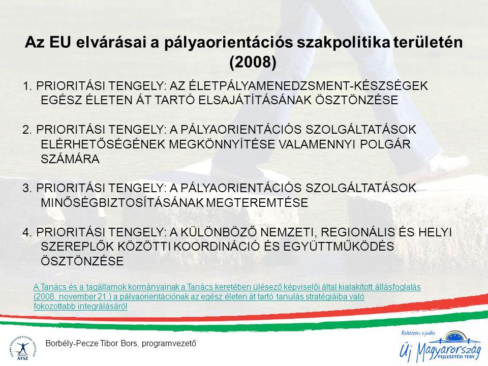 Borbély-Pecze Tibor Bors, programvezető Az EU elvárásai a pályaorientációs szakpolitika területén (2008) 1.