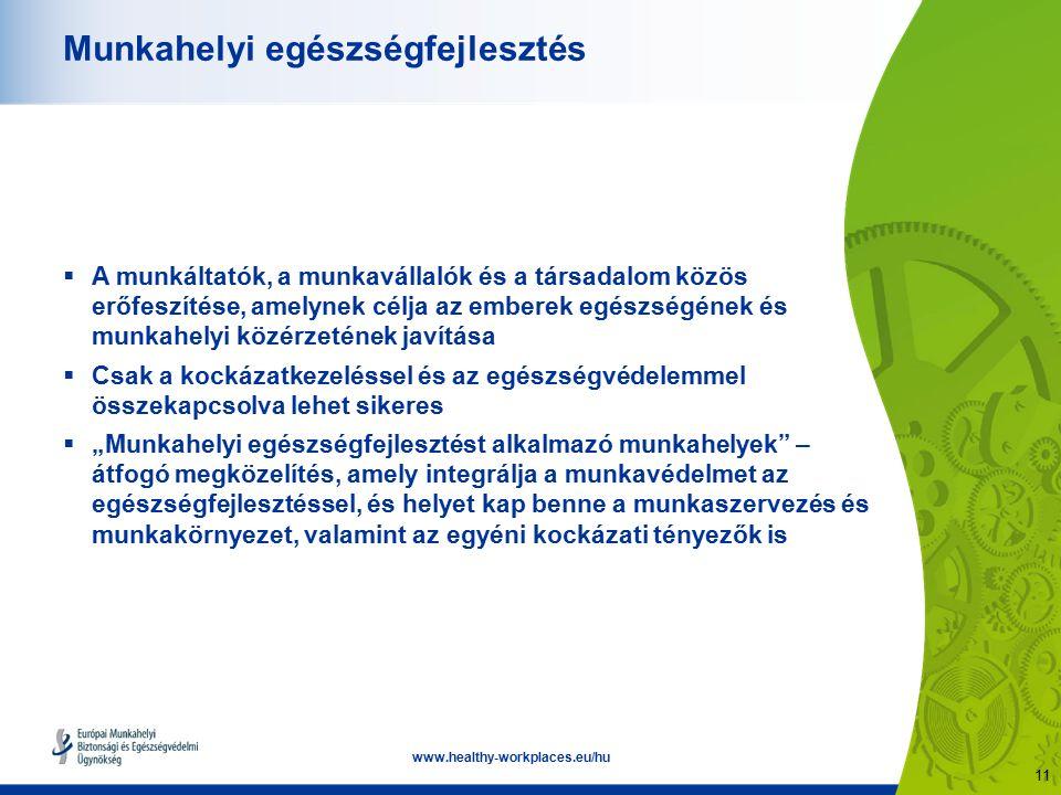 """11 www.healthy-workplaces.eu/hu Munkahelyi egészségfejlesztés  A munkáltatók, a munkavállalók és a társadalom közös erőfeszítése, amelynek célja az emberek egészségének és munkahelyi közérzetének javítása  Csak a kockázatkezeléssel és az egészségvédelemmel összekapcsolva lehet sikeres  """"Munkahelyi egészségfejlesztést alkalmazó munkahelyek – átfogó megközelítés, amely integrálja a munkavédelmet az egészségfejlesztéssel, és helyet kap benne a munkaszervezés és munkakörnyezet, valamint az egyéni kockázati tényezők is"""