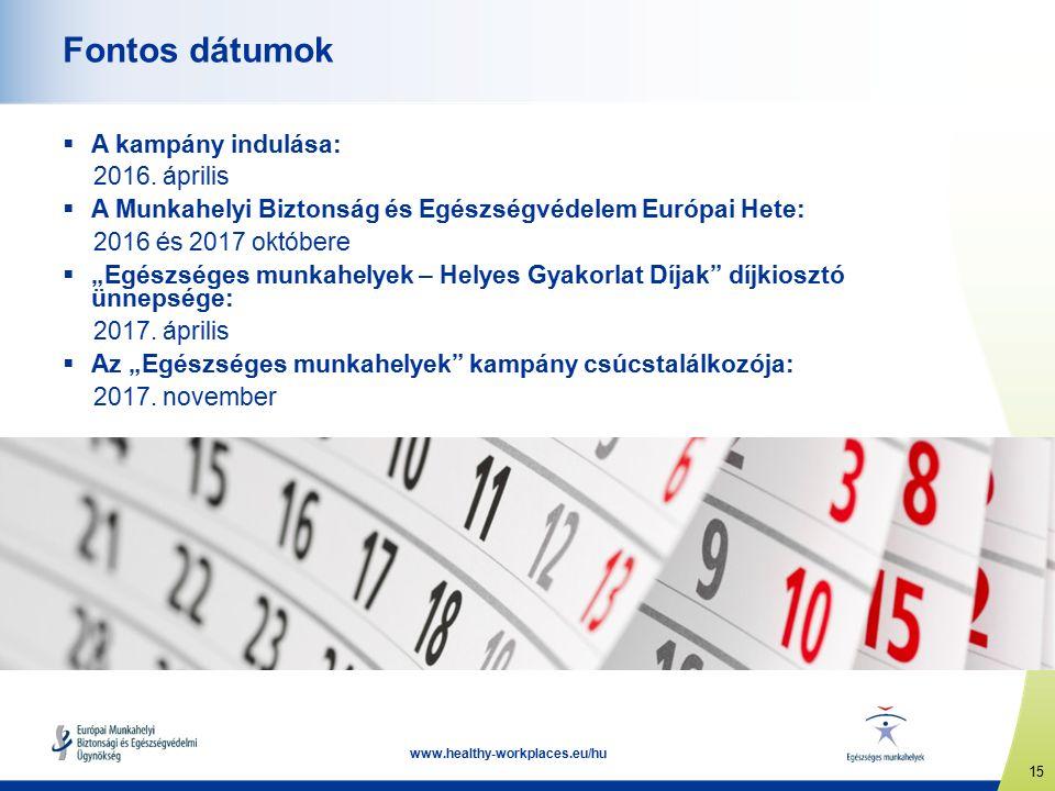 15 www.healthy-workplaces.eu/hu Fontos dátumok  A kampány indulása: 2016.