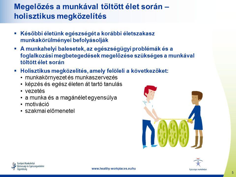 6 www.healthy-workplaces.eu/hu A munkaképesség koncepciója  A munkaképesség koncepciója – a munkahelyi követelmények és az egyéni erőforrások közötti egyensúly  A munkahelyi követelményeket befolyásoló tényezők: a munka jellege, mennyisége és szervezése munkakörnyezet és munkahelyi közösség vezetés  Az egyéni erőforrásokat befolyásoló tényezők: egészség és funkcionális képességek készségek és kompetenciák értékek, hozzáállás, motiváció  A munkaképesség előmozdítása megköveteli: a helyes vezetést, a dolgozók részvételét, a vezetőség és a munkavállalók közötti együttműködést.