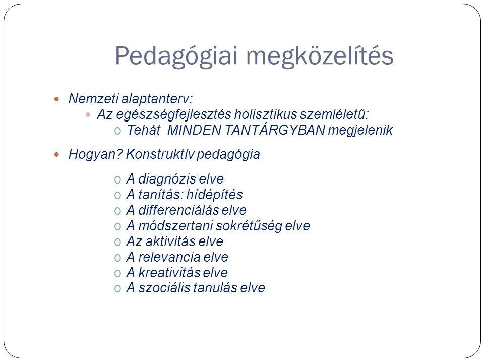 Pedagógiai megközelítés Nemzeti alaptanterv: Az egészségfejlesztés holisztikus szemléletű: oTehát MINDEN TANTÁRGYBAN megjelenik Hogyan.