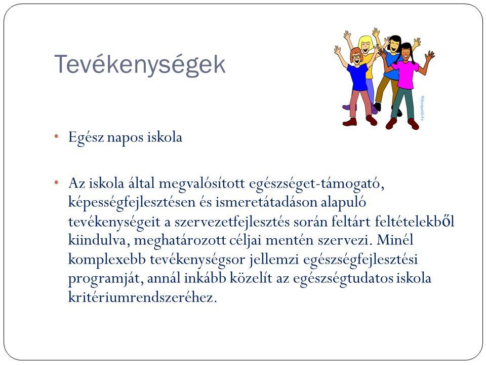 Tevékenységek Egész napos iskola Az iskola által megvalósított egészséget-támogató, képességfejlesztésen és ismeretátadáson alapuló tevékenységeit a szervezetfejlesztés során feltárt feltételekb ő l kiindulva, meghatározott céljai mentén szervezi.