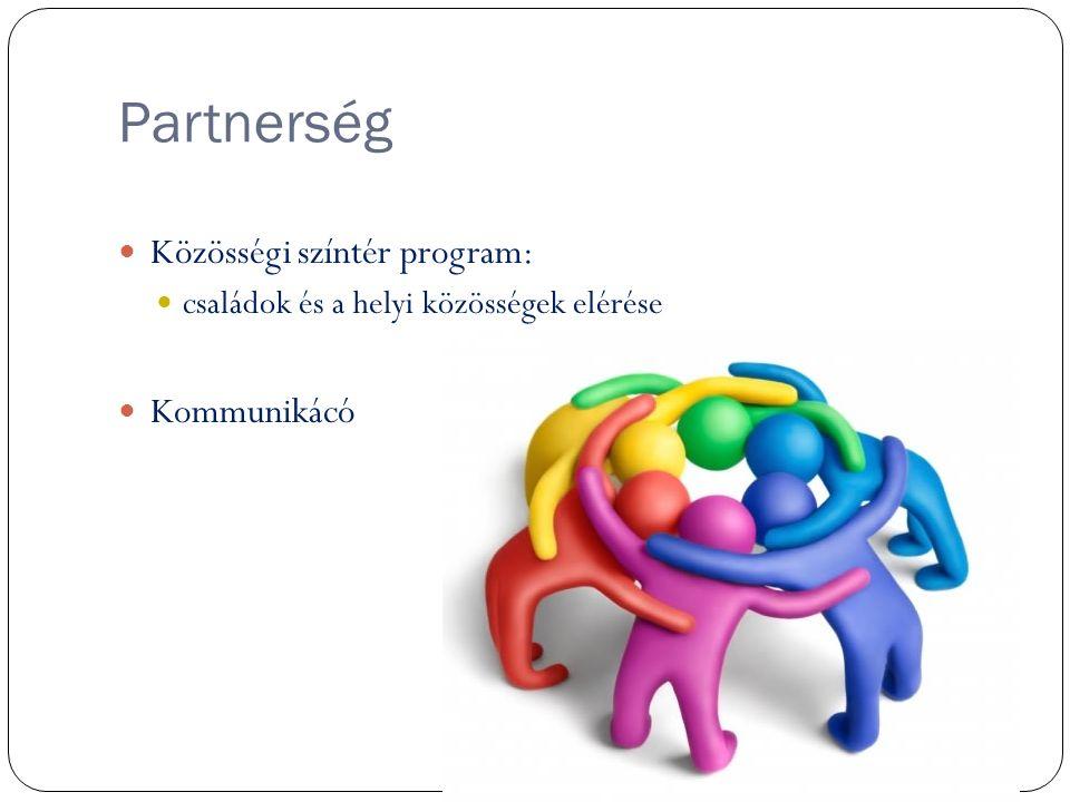 Partnerség Közösségi színtér program: családok és a helyi közösségek elérése Kommunikácó