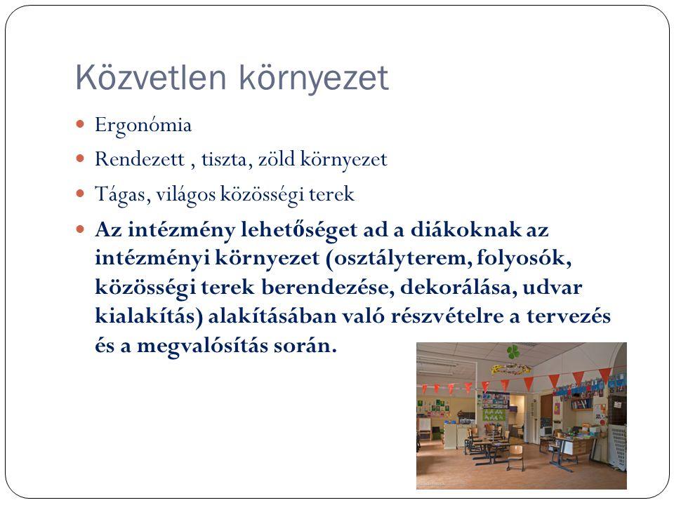 Közvetlen környezet Ergonómia Rendezett, tiszta, zöld környezet Tágas, világos közösségi terek Az intézmény lehet ő séget ad a diákoknak az intézményi környezet (osztályterem, folyosók, közösségi terek berendezése, dekorálása, udvar kialakítás) alakításában való részvételre a tervezés és a megvalósítás során.