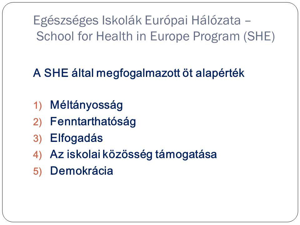 Egészséges Iskolák Európai Hálózata – School for Health in Europe Program (SHE) A SHE által megfogalmazott öt alapérték 1) Méltányosság 2) Fenntarthatóság 3) Elfogadás 4) Az iskolai közösség támogatása 5) Demokrácia