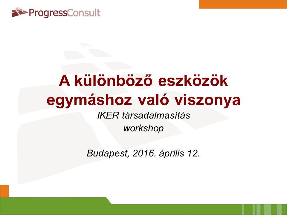 A különböző eszközök egymáshoz való viszonya IKER társadalmasítás workshop Budapest, 2016. április 12.