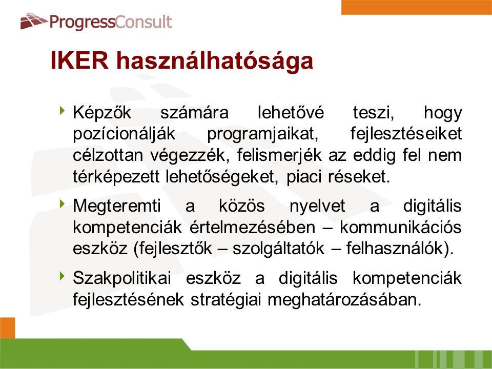 IKER használhatósága  Képzők számára lehetővé teszi, hogy pozícionálják programjaikat, fejlesztéseiket célzottan végezzék, felismerjék az eddig fel nem térképezett lehetőségeket, piaci réseket.