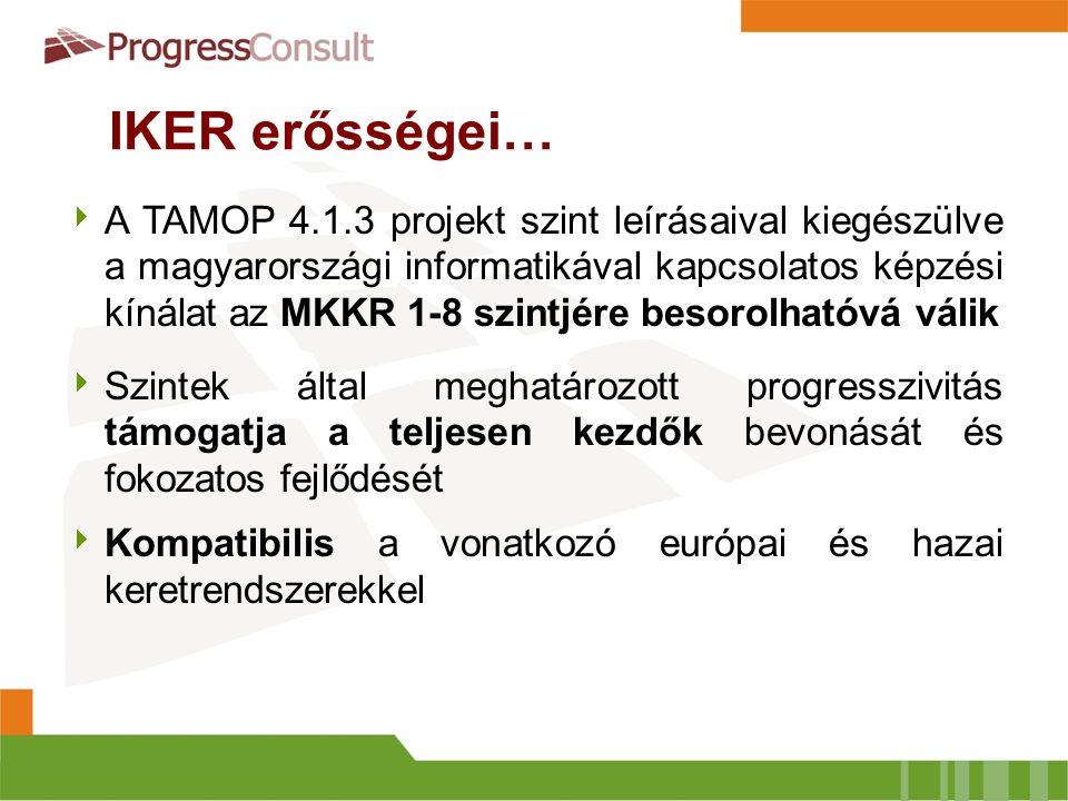  A TAMOP 4.1.3 projekt szint leírásaival kiegészülve a magyarországi informatikával kapcsolatos képzési kínálat az MKKR 1-8 szintjére besorolhatóvá válik  Szintek által meghatározott progresszivitás támogatja a teljesen kezdők bevonását és fokozatos fejlődését  Kompatibilis a vonatkozó európai és hazai keretrendszerekkel IKER erősségei…