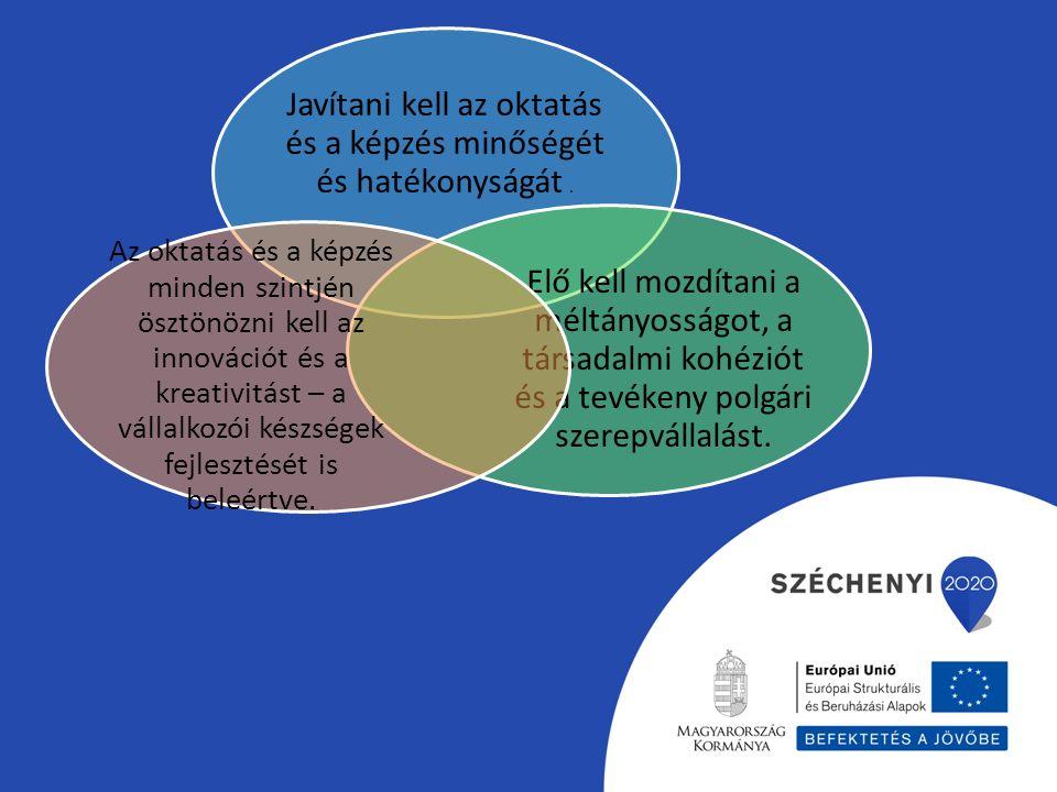 Javítani kell az oktatás és a képzés minőségét és hatékonyságát.