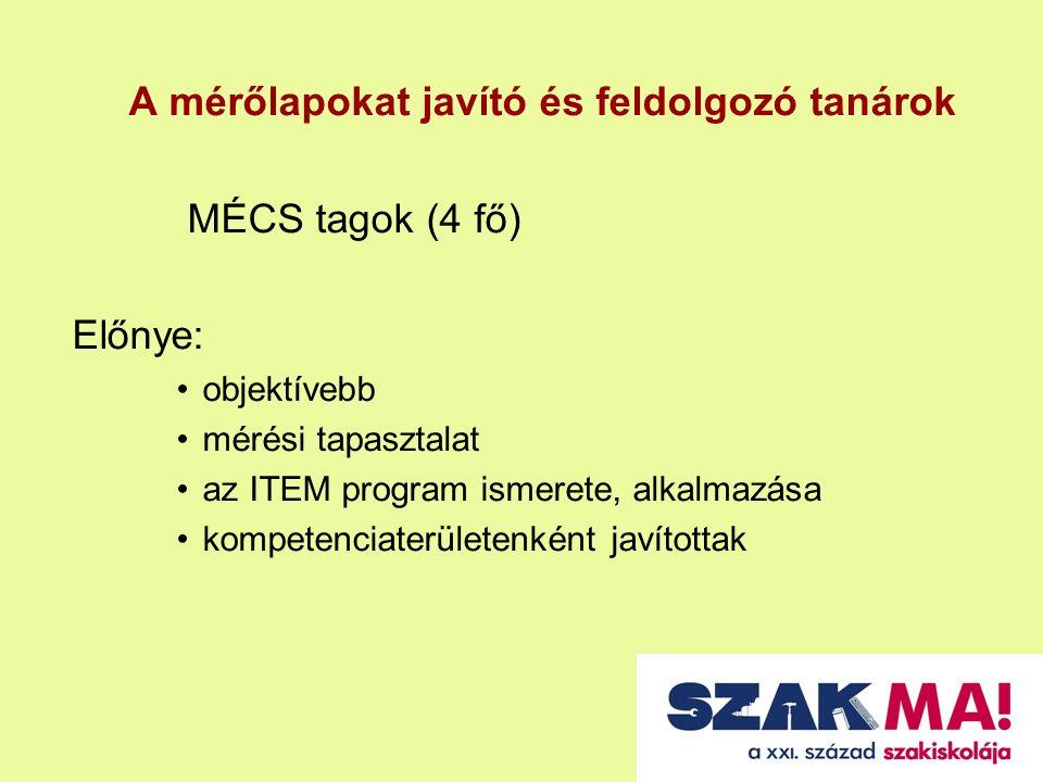 A mérőlapokat javító és feldolgozó tanárok MÉCS tagok (4 fő) Előnye: objektívebb mérési tapasztalat az ITEM program ismerete, alkalmazása kompetenciaterületenként javítottak