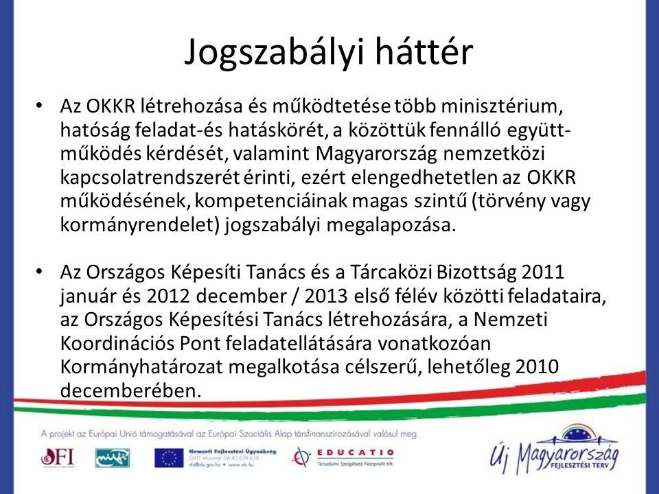 Jogszabályi háttér Az OKKR létrehozása és működtetése több minisztérium, hatóság feladat-és hatáskörét, a közöttük fennálló együtt- működés kérdését, valamint Magyarország nemzetközi kapcsolatrendszerét érinti, ezért elengedhetetlen az OKKR működésének, kompetenciáinak magas szintű (törvény vagy kormányrendelet) jogszabályi megalapozása.