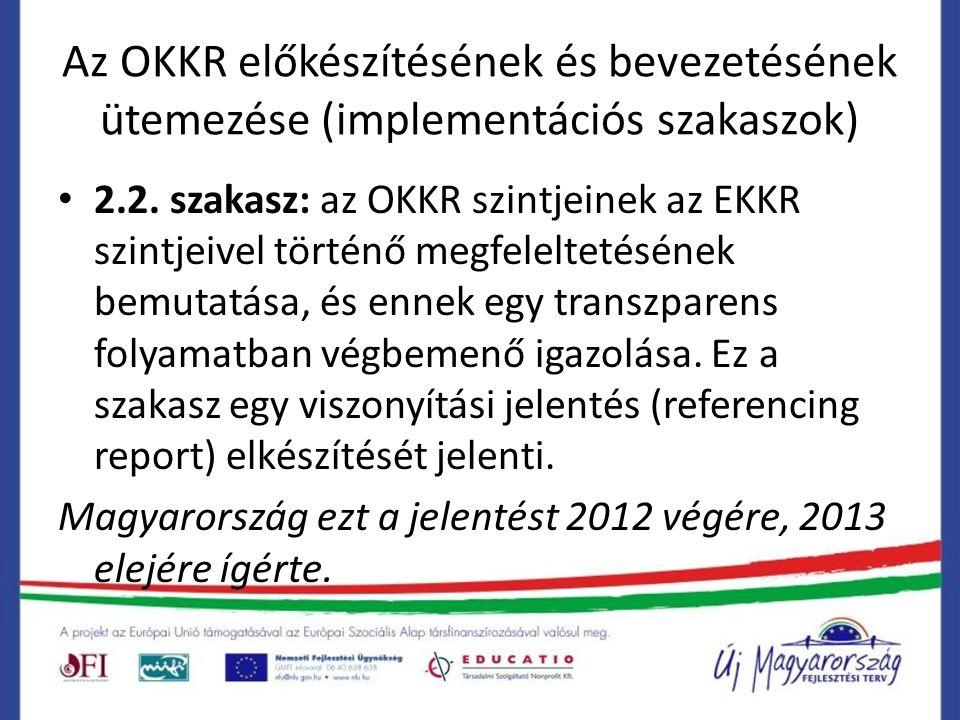 Lehetséges variánsok: az alapjavaslat Az alágazatok az OKKR szintbesorolásokat a teljes bevezetés során saját szervezeteikben végzik és hitelesítésre benyújtják a Tanácsnak, ahol független szakmai bizottsági eljárásban történik a befogadás.
