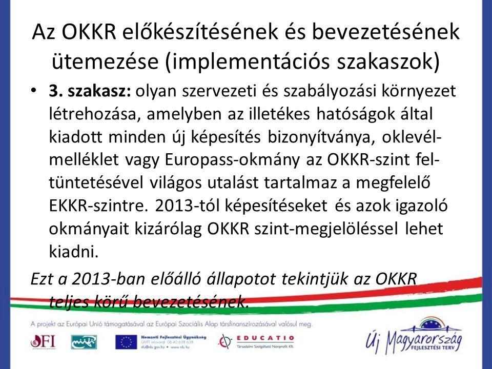 Az OKKR előkészítésének és bevezetésének ütemezése (implementációs szakaszok) 3.