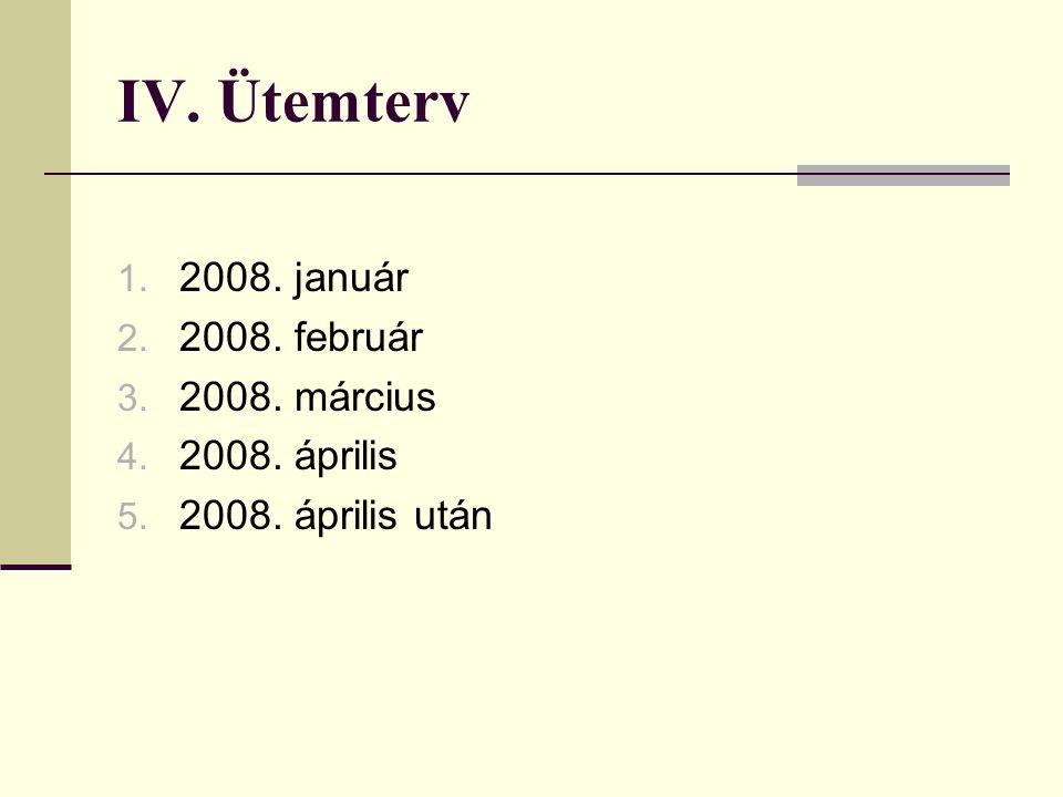 IV. Ütemterv 1. 2008. január 2. 2008. február 3.