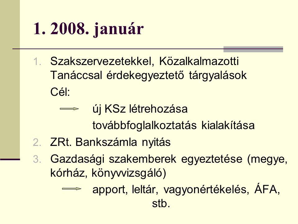 5.2008. április után 1. ZRt. Szabályzatainak elkészítése (90 nap) 2.