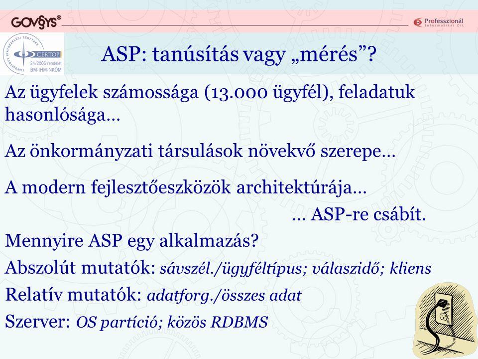 """ASP: tanúsítás vagy """"mérés""""? Az ügyfelek számossága (13.000 ügyfél), feladatuk hasonlósága… Az önkormányzati társulások növekvő szerepe… A modern fejl"""