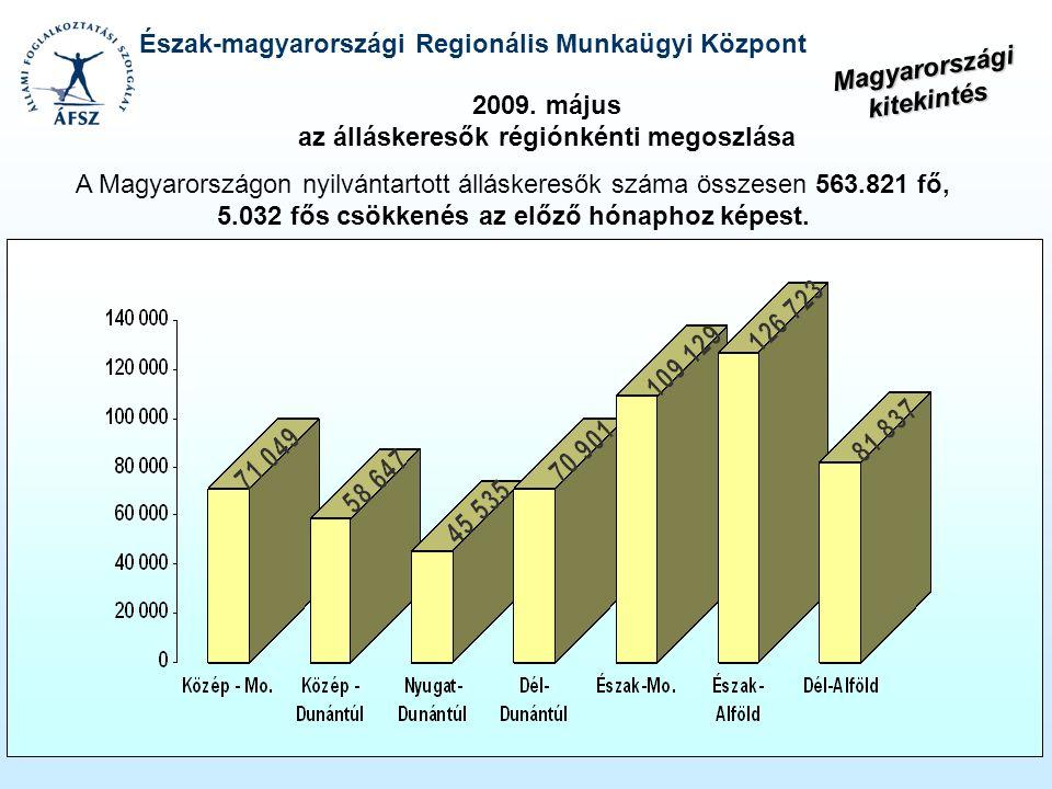Észak-magyarországi Regionális Munkaügyi Központ 2009. május az álláskeresők régiónkénti megoszlása A Magyarországon nyilvántartott álláskeresők száma