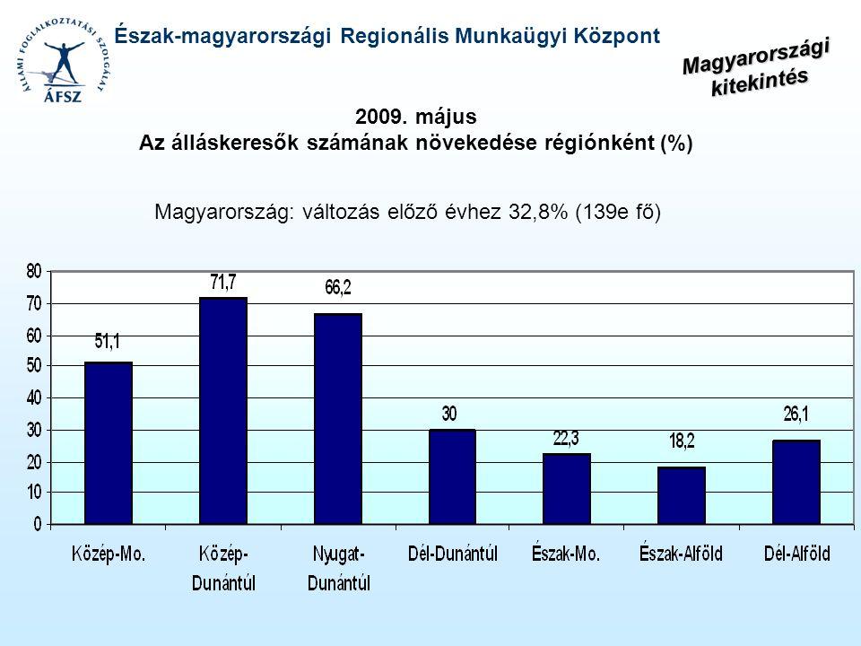 Észak-magyarországi Regionális Munkaügyi Központ 2009. május Az álláskeresők számának növekedése régiónként (%) Magyarország: változás előző évhez 32,