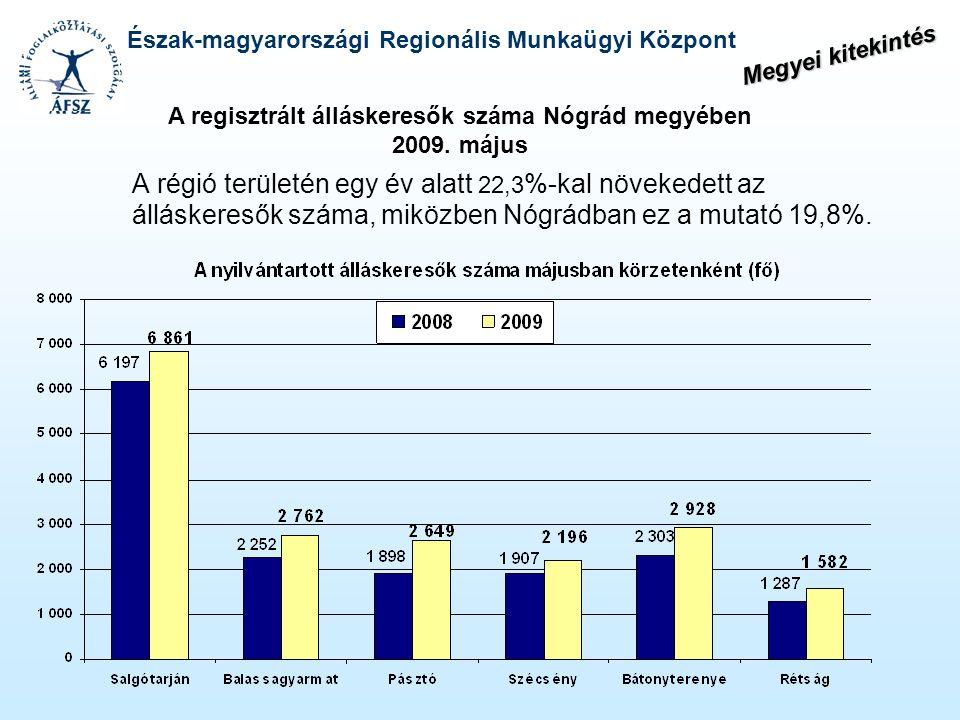 Észak-magyarországi Regionális Munkaügyi Központ A régió területén egy év alatt 22,3 %-kal növekedett az álláskeresők száma, miközben Nógrádban ez a m