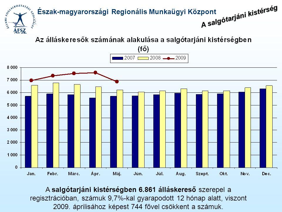 Észak-magyarországi Regionális Munkaügyi Központ A salgótarjáni kistérség A salgótarjáni kistérségben 6.861 álláskereső szerepel a regisztrációban, sz