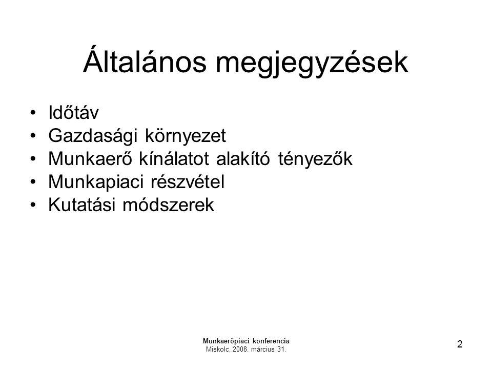 A háztartásokban egy főre jutó évi bevételek és jövedelmek Munkaerőpiaci konferencia Miskolc, 2008.