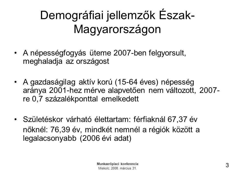 Demográfiai jellemzők Észak- Magyarországon A népességfogyás üteme 2007-ben felgyorsult, meghaladja az országost A gazdaságilag aktív korú (15-64 éves) népesség aránya 2001-hez mérve alapvetően nem változott, 2007- re 0,7 százalékponttal emelkedett Születéskor várható élettartam: férfiaknál 67,37 év nőknél: 76,39 év, mindkét nemnél a régiók között a legalacsonyabb (2006 évi adat) Munkaerőpiaci konferencia Miskolc, 2008.