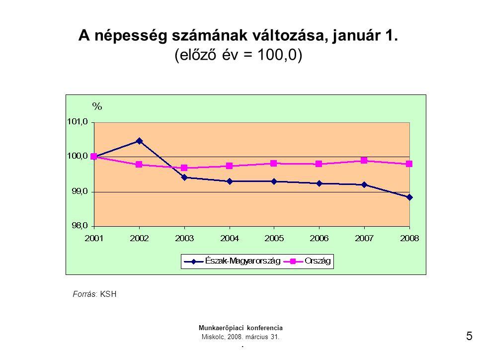 A népesség számának változása, január 1.(előző év = 100,0) 5.