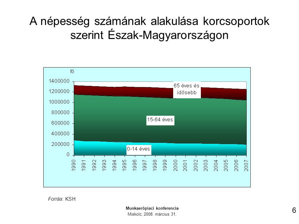 A népesség számának alakulása korcsoportok szerint Észak-Magyarországon.