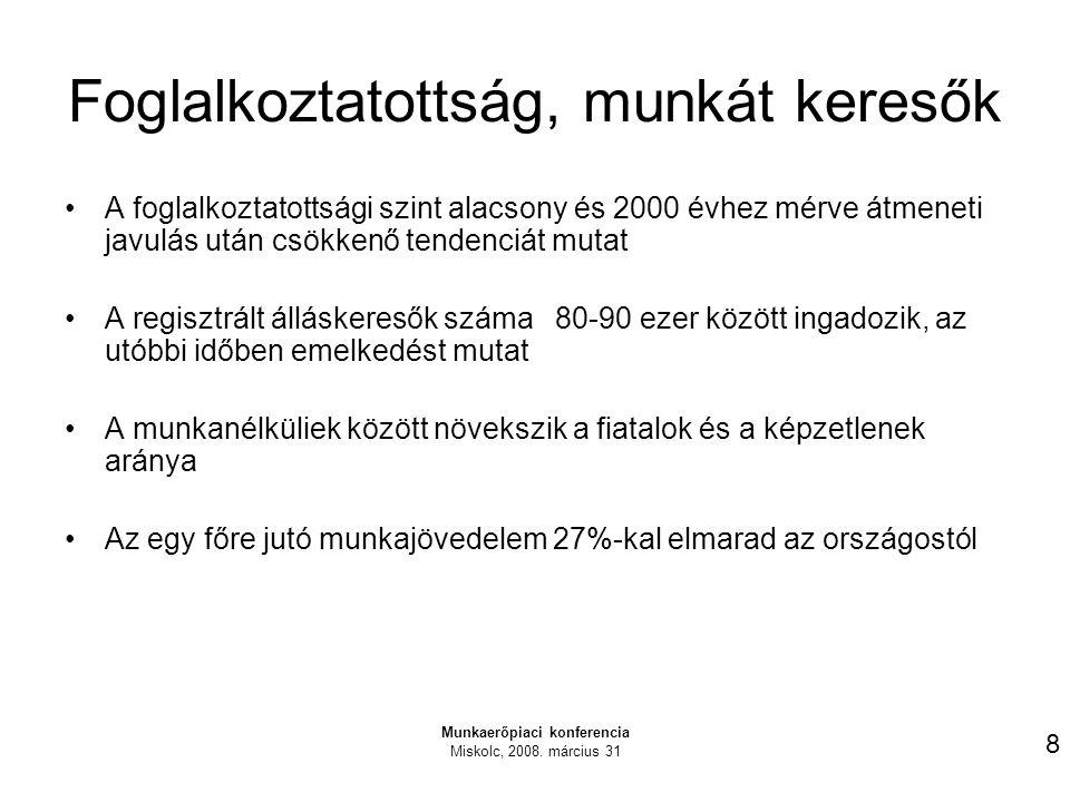 A foglalkoztatottak száma (a 15-64 éves népességen belül) 9 Munkaerőpiaci konferencia Miskolc, 2008.