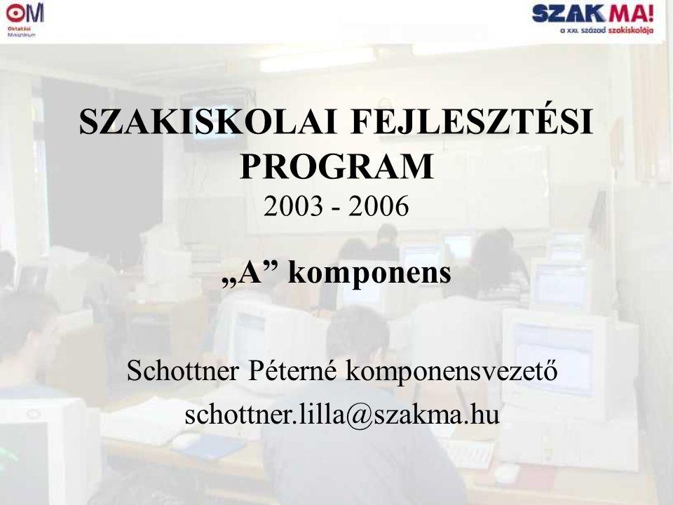 """SZAKISKOLAI FEJLESZTÉSI PROGRAM 2003 - 2006 """"A"""" komponens Schottner Péterné komponensvezető schottner.lilla@szakma.hu"""