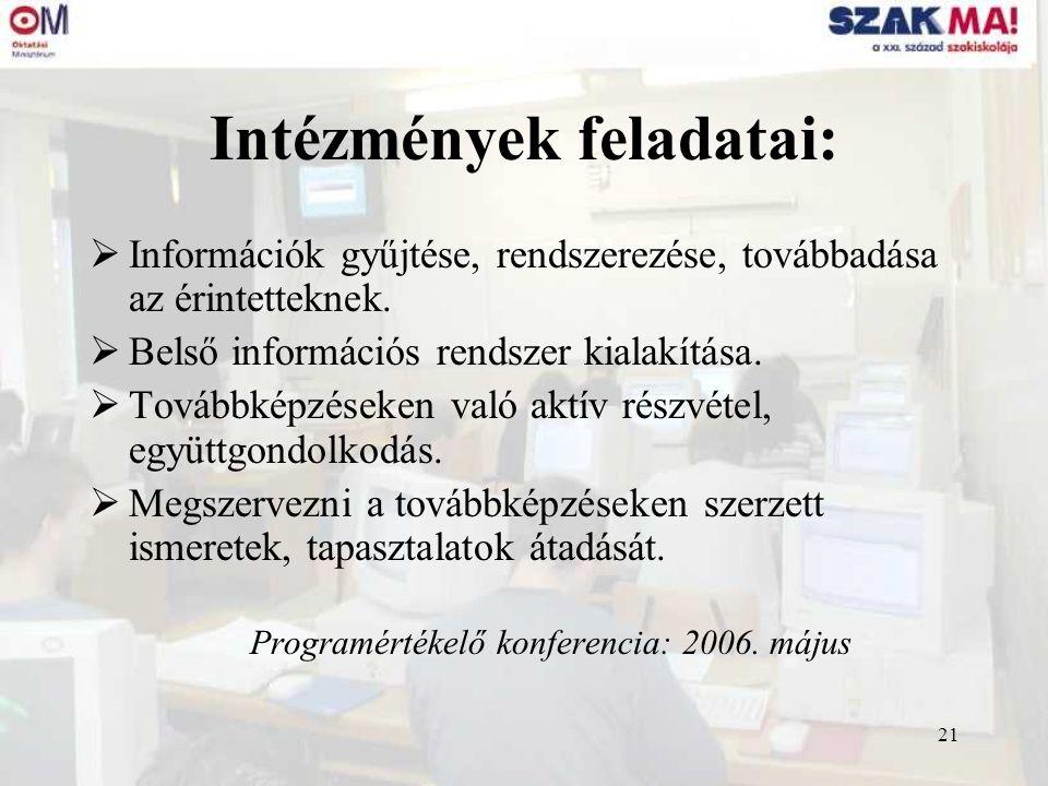 21 Intézmények feladatai:  Információk gyűjtése, rendszerezése, továbbadása az érintetteknek.  Belső információs rendszer kialakítása.  Továbbképzé