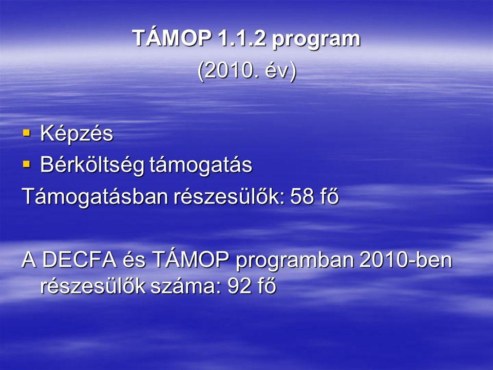 TÁMOP 1.1.2 program (2010.