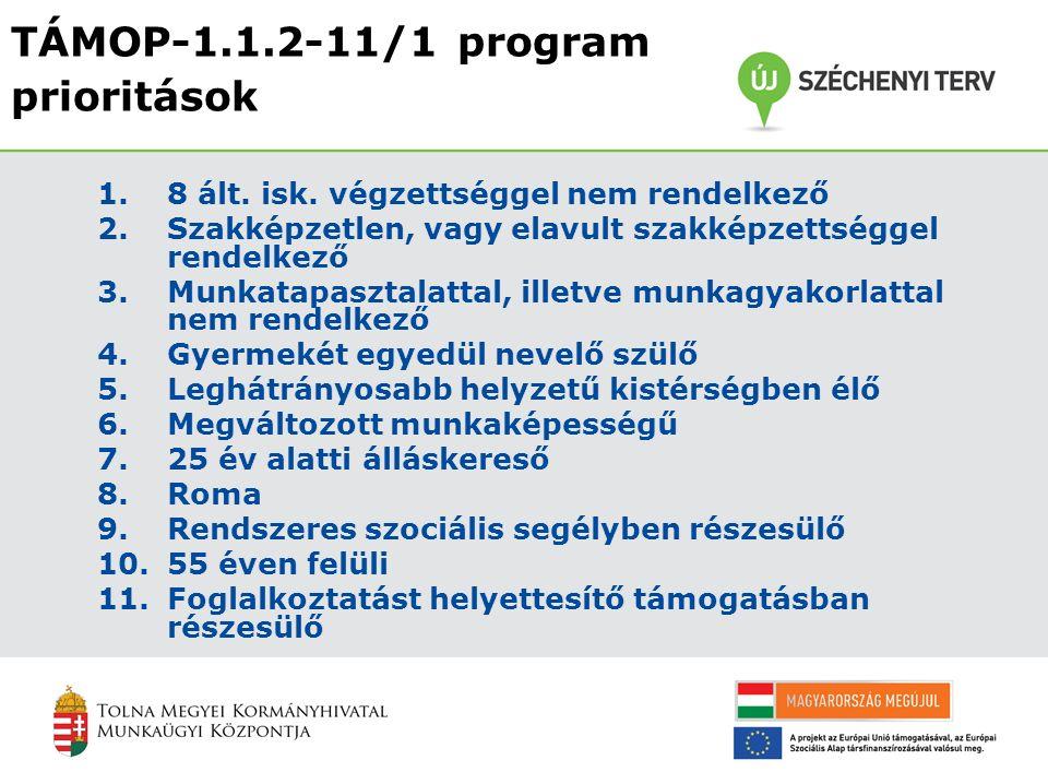 TÁMOP-1.1.2-11/1 program prioritások 1.8 ált. isk.
