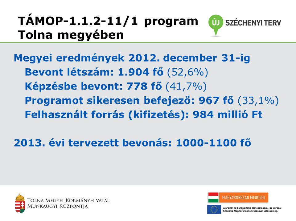 TÁMOP-1.1.2-11/1 program Tolna megyében Megyei eredmények 2012.
