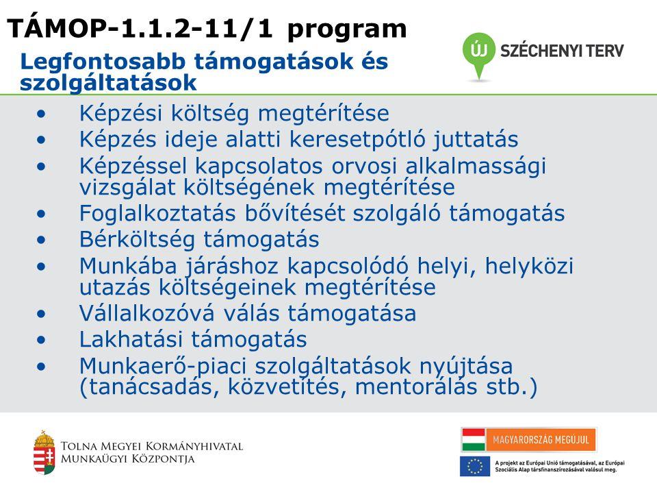 TÁMOP-1.1.2-11/1 program A program keretében munkáltatók részére nyújtható támogatások Bértámogatás Célcsoport: 1.,2.,4.,5.,6.