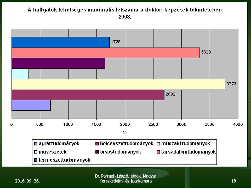 2016. 09. 26. Dr. Parragh László, elnök, Magyar Kereskedelmi és Iparkamara18