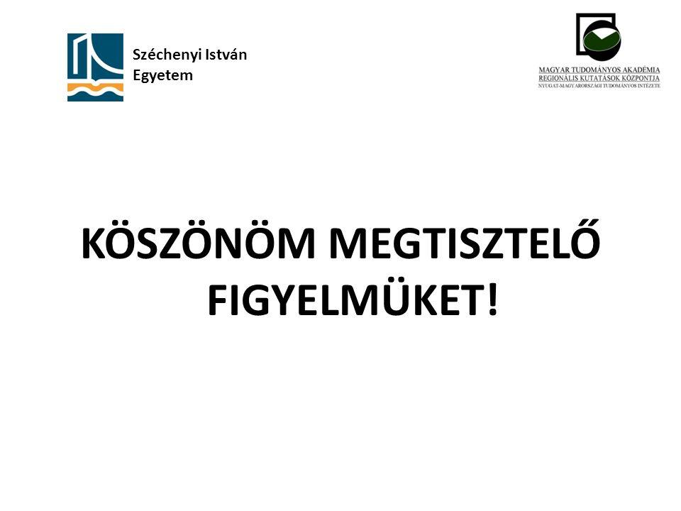 KÖSZÖNÖM MEGTISZTELŐ FIGYELMÜKET! Széchenyi István Egyetem