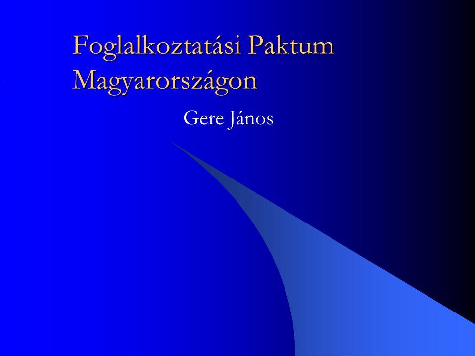 Foglalkoztatási Paktum Magyarországon Gere János