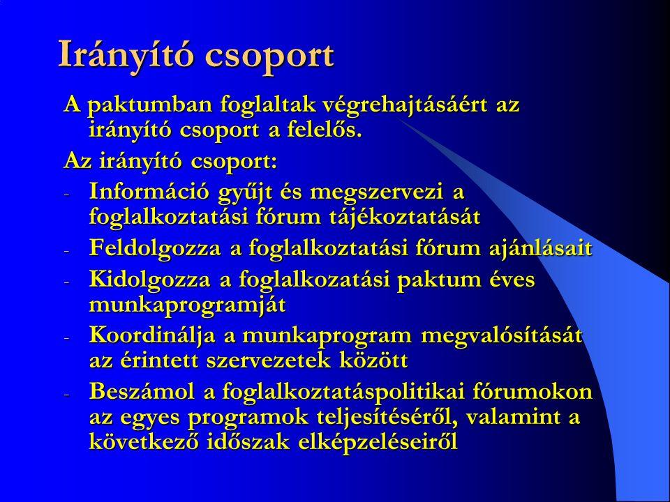 Irányító csoport A paktumban foglaltak végrehajtásáért az irányító csoport a felelős.