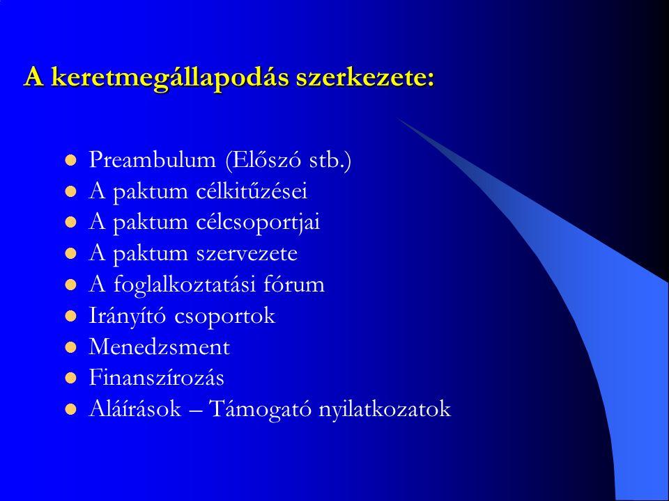 A keretmegállapodás szerkezete: Preambulum (Előszó stb.) A paktum célkitűzései A paktum célcsoportjai A paktum szervezete A foglalkoztatási fórum Irányító csoportok Menedzsment Finanszírozás Aláírások – Támogató nyilatkozatok