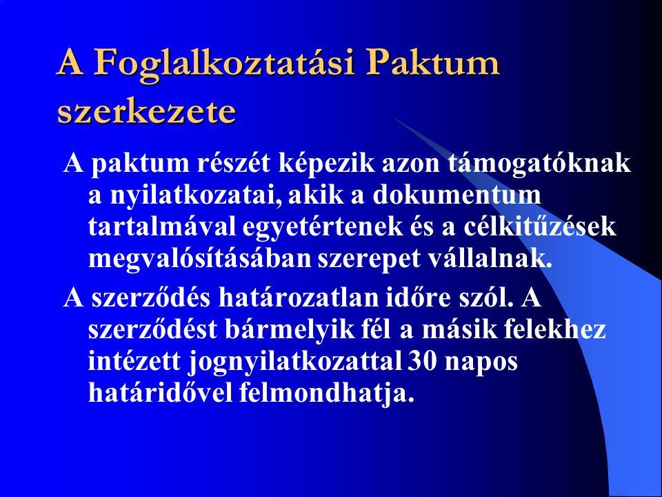 A Foglalkoztatási Paktum szerkezete A paktum részét képezik azon támogatóknak a nyilatkozatai, akik a dokumentum tartalmával egyetértenek és a célkitűzések megvalósításában szerepet vállalnak.