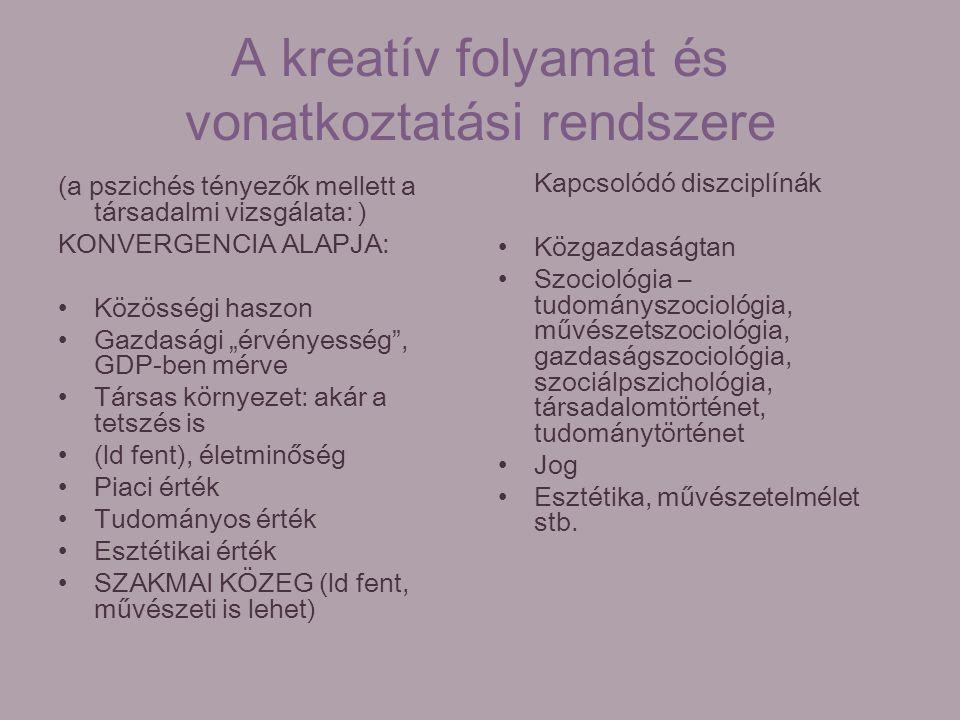 A kreatív folyamat és vonatkoztatási rendszere (a pszichés tényezők mellett a társadalmi vizsgálata: ) KONVERGENCIA ALAPJA: Közösségi haszon Gazdasági
