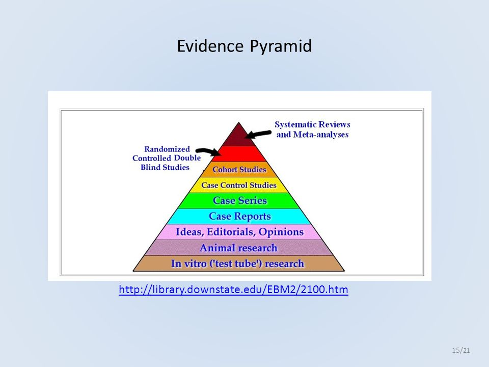 Evidence Pyramid http://library.downstate.edu/EBM2/2100.htm 15 /21