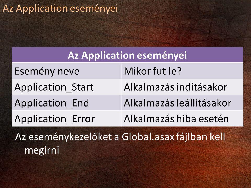 Az eseménykezelőket a Global.asax fájlban kell megírni Az Application eseményei Esemény neveMikor fut le? Application_StartAlkalmazás indításakor Appl