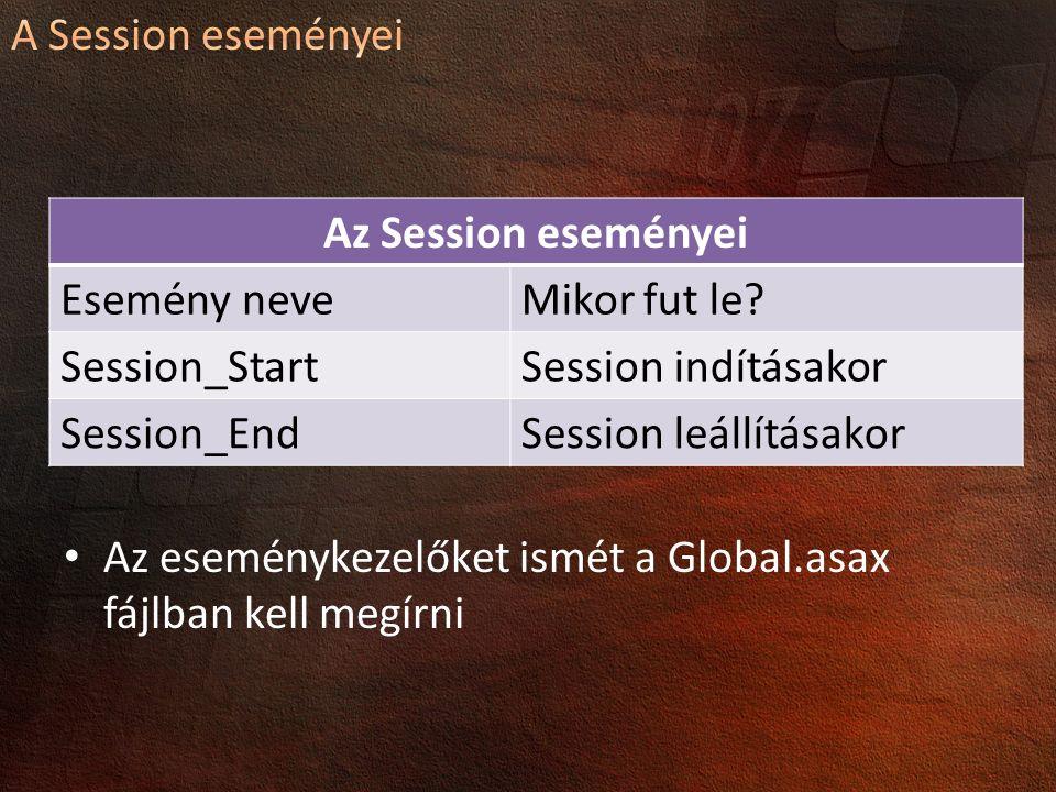 Az eseménykezelőket ismét a Global.asax fájlban kell megírni Az Session eseményei Esemény neveMikor fut le? Session_StartSession indításakor Session_E